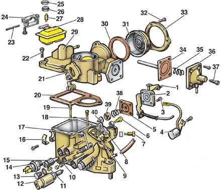 Разборка карбюратора пирбург 2 е3
